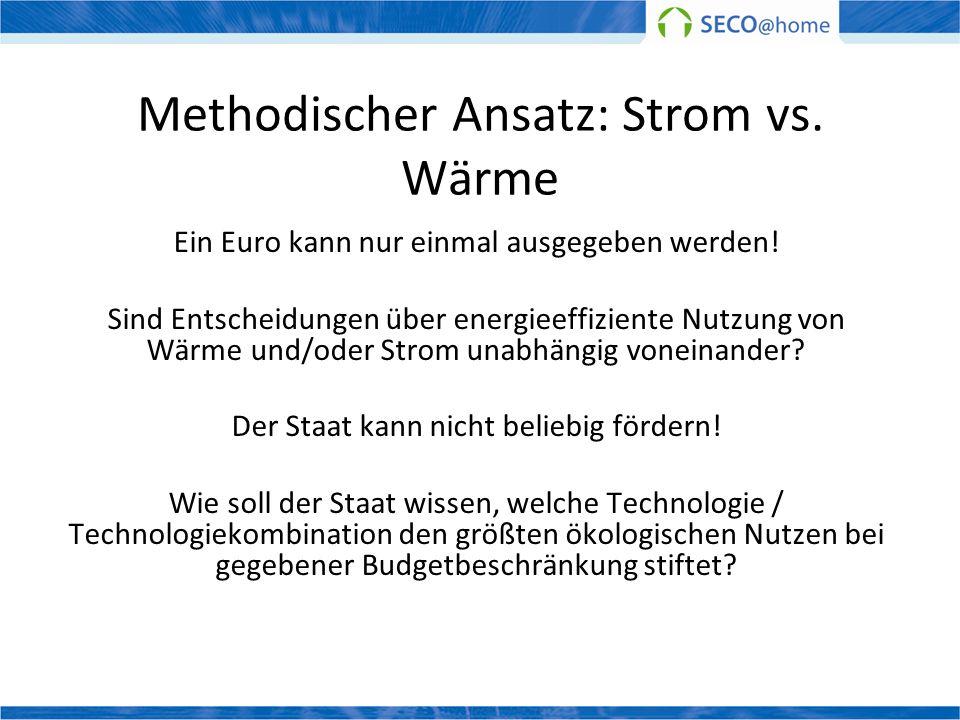 Methodischer Ansatz: Strom vs. Wärme Ein Euro kann nur einmal ausgegeben werden! Sind Entscheidungen über energieeffiziente Nutzung von Wärme und/oder