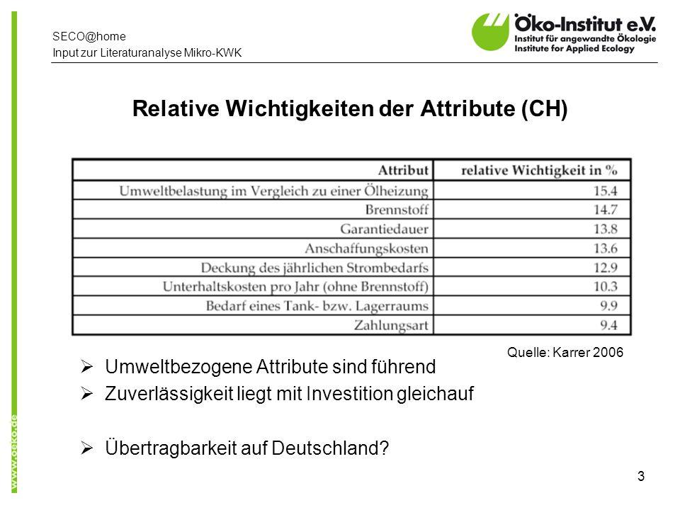 www.oeko.de SECO@home Input zur Literaturanalyse Mikro-KWK 3 Relative Wichtigkeiten der Attribute (CH) Umweltbezogene Attribute sind führend Zuverlässigkeit liegt mit Investition gleichauf Übertragbarkeit auf Deutschland.