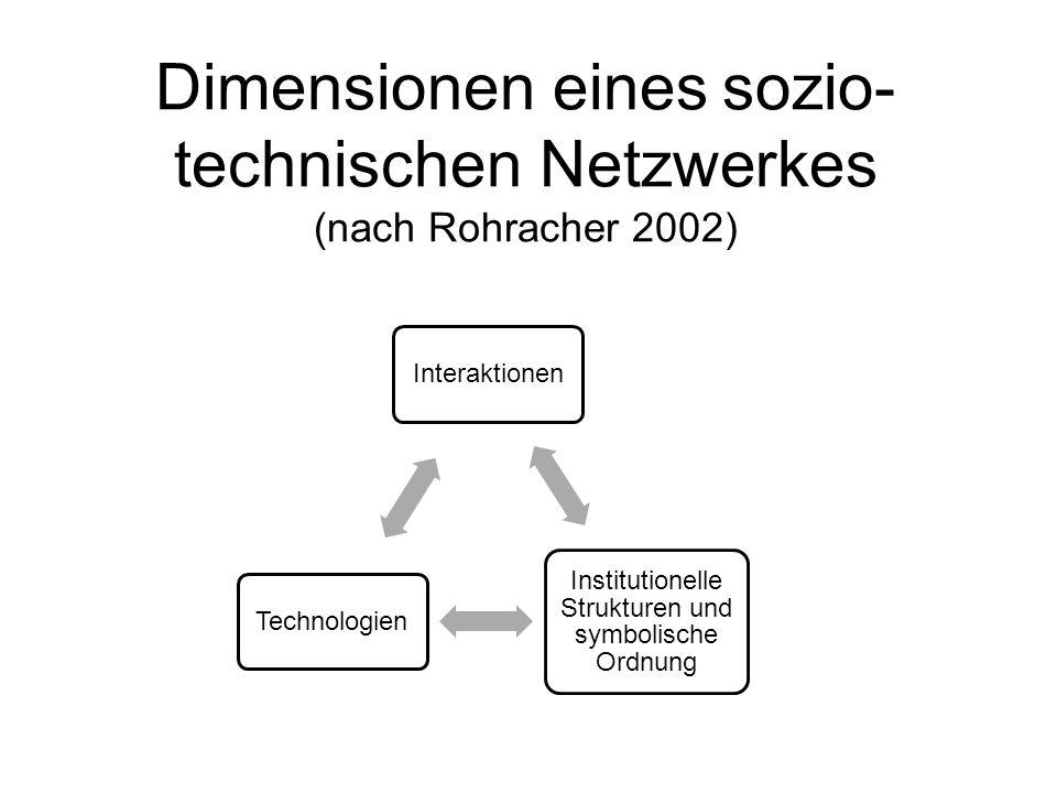 Dimensionen eines sozio- technischen Netzwerkes (nach Rohracher 2002) Interaktionen Institutionelle Strukturen und symbolische Ordnung Technologien