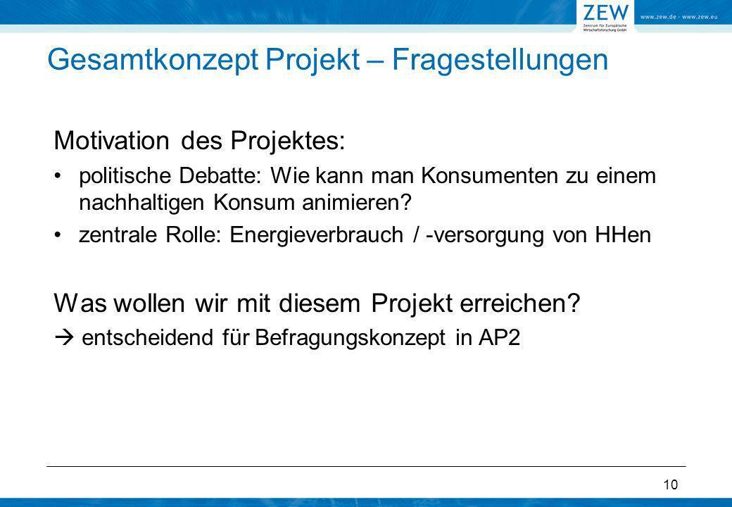 10 Gesamtkonzept Projekt – Fragestellungen Motivation des Projektes: politische Debatte: Wie kann man Konsumenten zu einem nachhaltigen Konsum animier