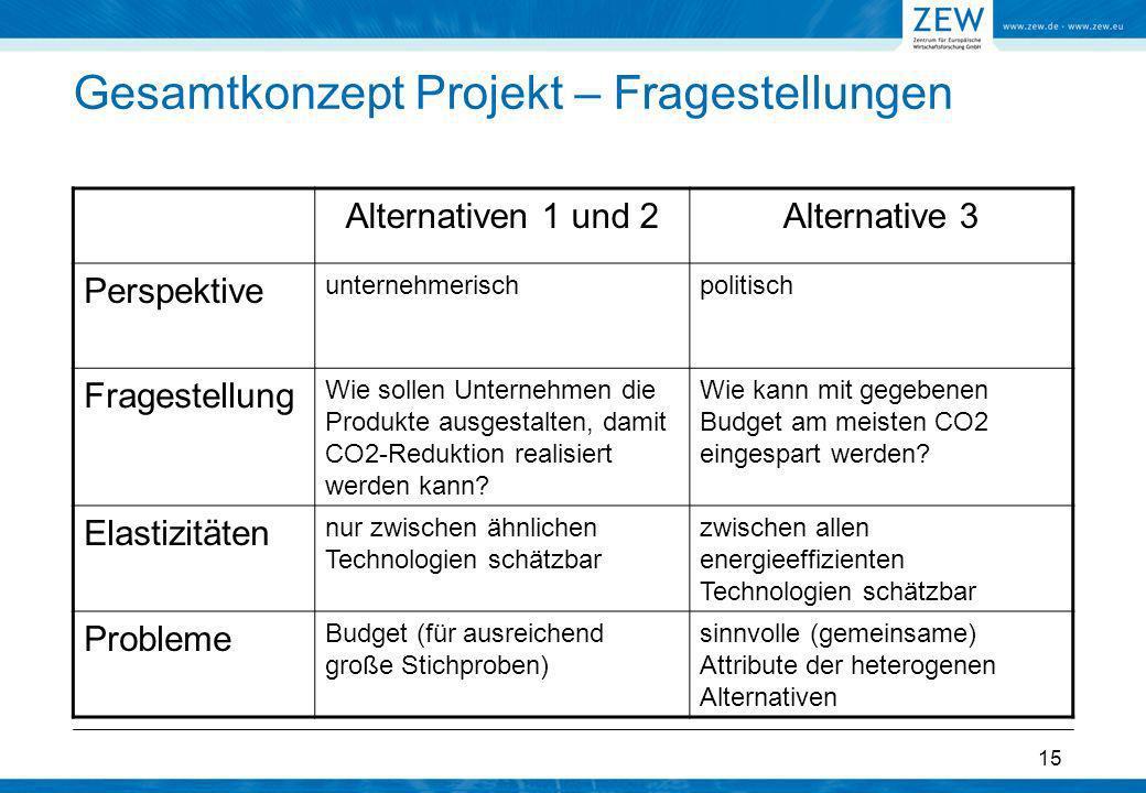 15 Gesamtkonzept Projekt – Fragestellungen Alternativen 1 und 2Alternative 3 Perspektive unternehmerischpolitisch Fragestellung Wie sollen Unternehmen
