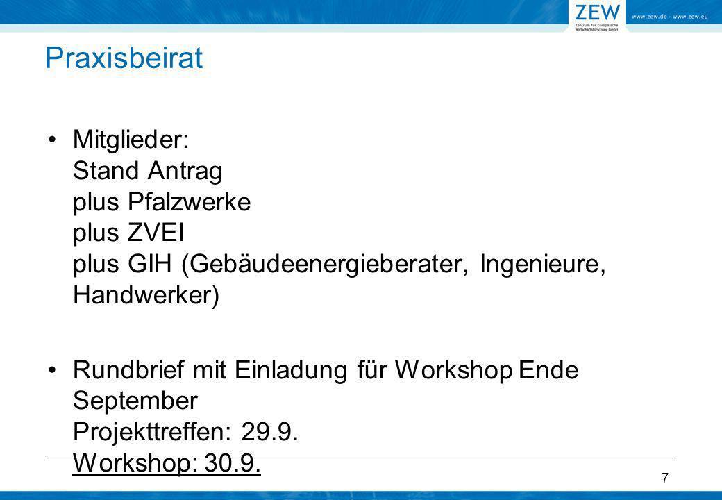 7 Praxisbeirat Mitglieder: Stand Antrag plus Pfalzwerke plus ZVEI plus GIH (Gebäudeenergieberater, Ingenieure, Handwerker) Rundbrief mit Einladung für