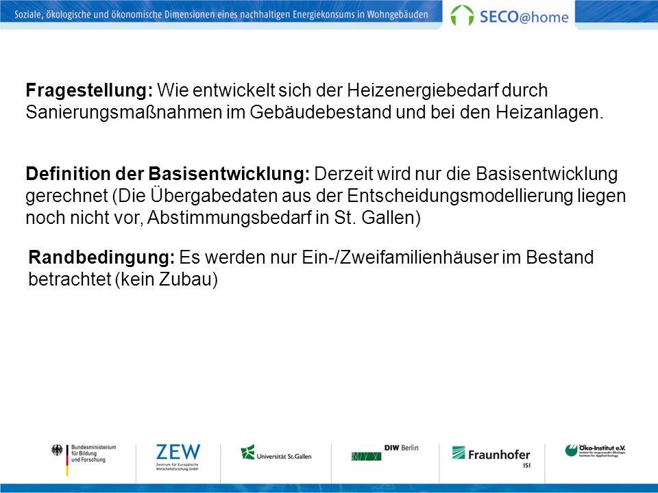 Fragestellung: Wie entwickelt sich der Heizenergiebedarf durch Sanierungsmaßnahmen im Gebäudebestand und bei den Heizanlagen. Definition der Basisentw
