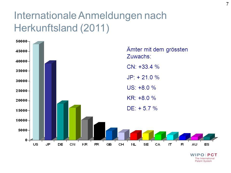 28 PCT - Gremien Treffen der Internationalen Behörden Meeting: 8.-10.
