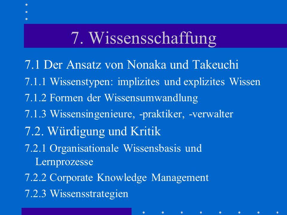 7. Wissensschaffung 7.1 Der Ansatz von Nonaka und Takeuchi 7.1.1 Wissenstypen: implizites und explizites Wissen 7.1.2 Formen der Wissensumwandlung 7.1