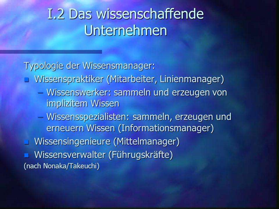 I.2 Das wissenschaffende Unternehmen Typologie der Wissensmanager: n Wissenspraktiker (Mitarbeiter, Linienmanager) –Wissenswerker: sammeln und erzeuge