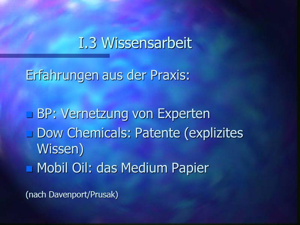 I.3 Wissensarbeit Erfahrungen aus der Praxis: n BP: Vernetzung von Experten n Dow Chemicals: Patente (explizites Wissen) n Mobil Oil: das Medium Papie