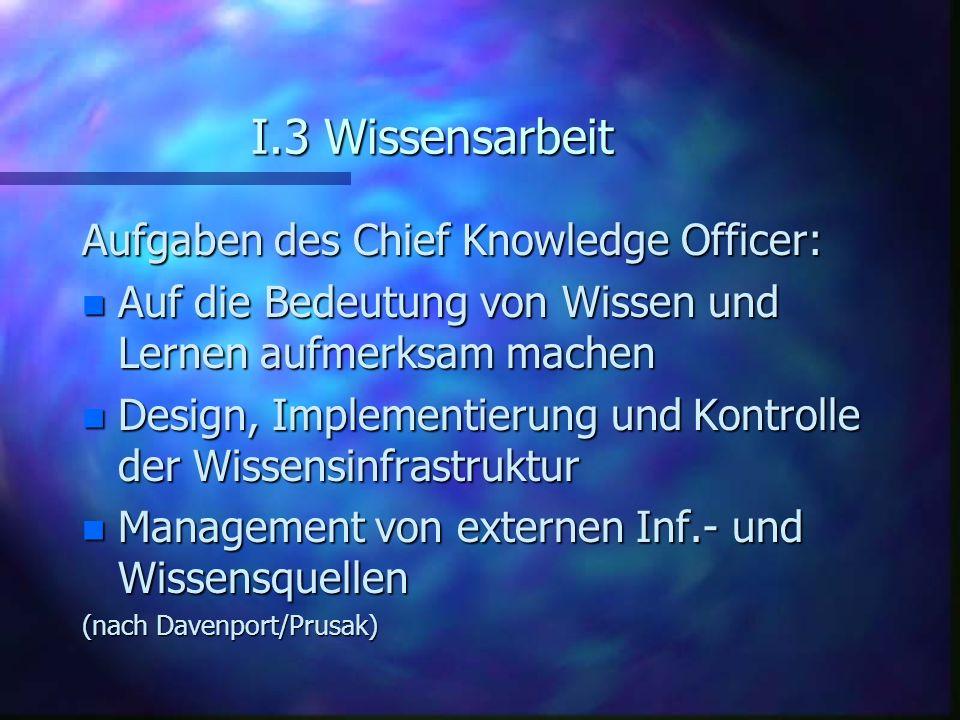 I.3 Wissensarbeit Aufgaben des Chief Knowledge Officer: n Auf die Bedeutung von Wissen und Lernen aufmerksam machen n Design, Implementierung und Kont