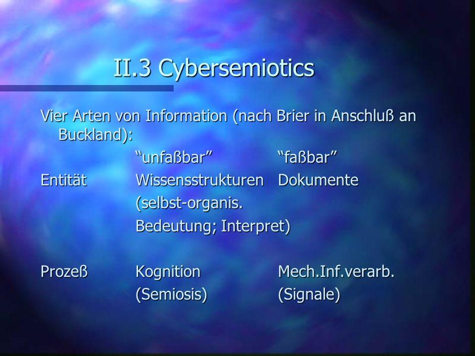 II.3 Cybersemiotics Vier Arten von Information (nach Brier in Anschluß an Buckland): unfaßbarfaßbar EntitätWissensstrukturenDokumente (selbst-organis.