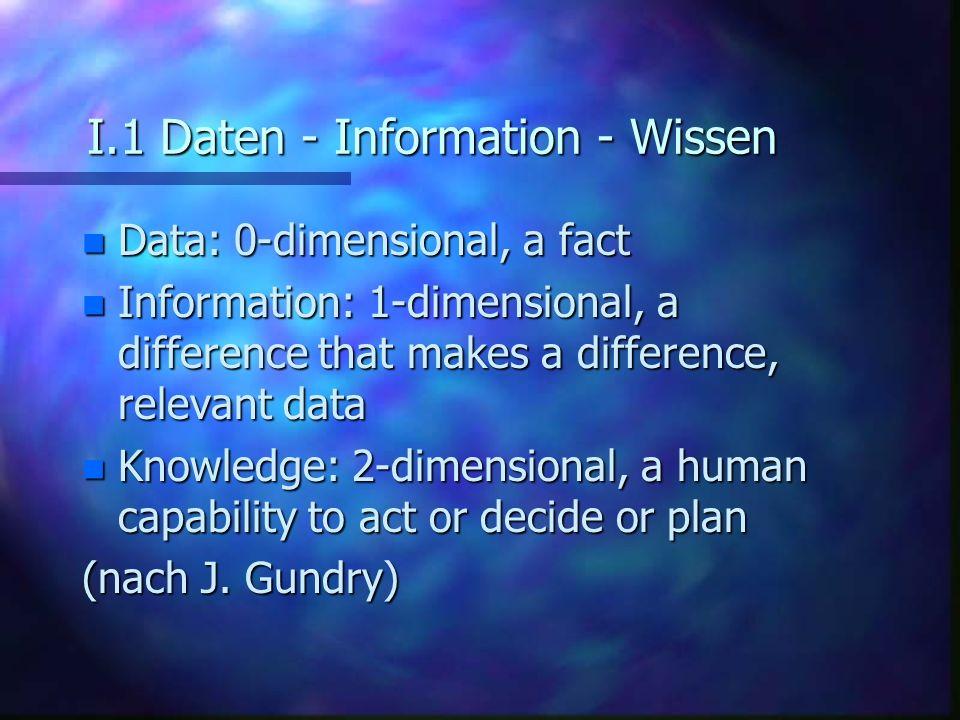 I.1 Daten - Information - Wissen n Wissenschaffung (Creation) n Wissenserwerb (Capture) n Wissenskodifizierung (Codification) n Wissensordnung (Classification) n Wissenskommunikation (Communication) n Wissenskapitalisierung (Capitalization) (nach Gundry)