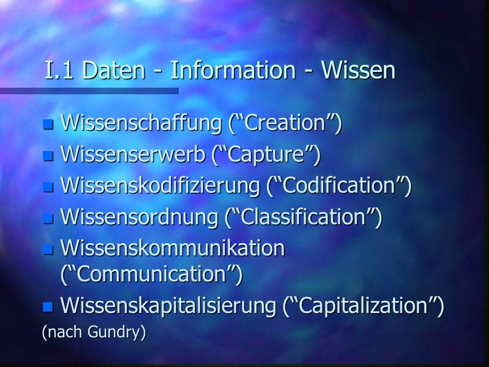 I.1 Daten - Information - Wissen n Wissenschaffung (Creation) n Wissenserwerb (Capture) n Wissenskodifizierung (Codification) n Wissensordnung (Classi