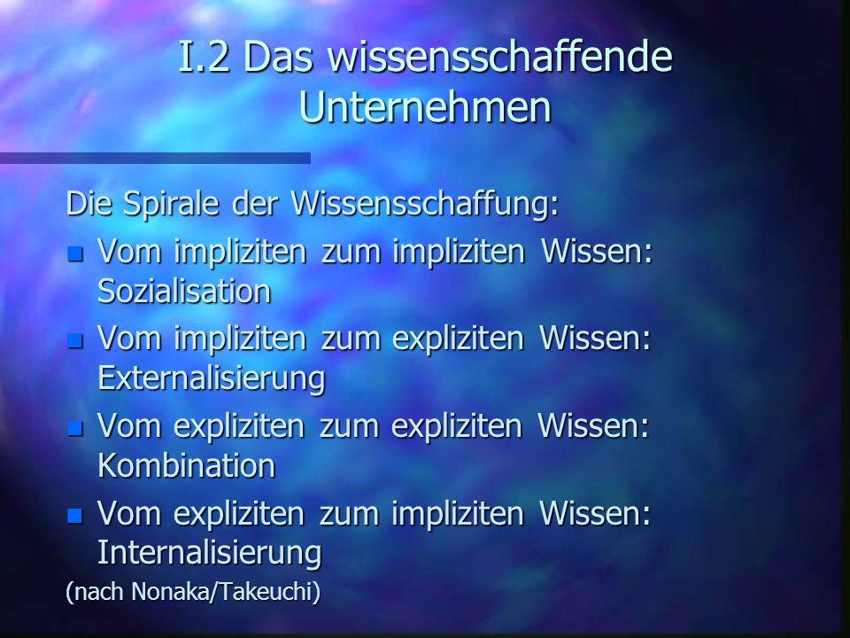 II.1 Informatin als Ding n Wissen und Für-wahr-halten n Was sind Informationsdinge.