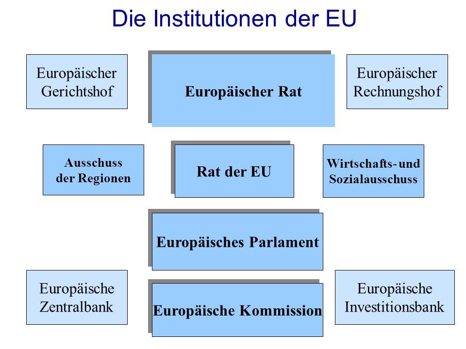 Die Institutionen der EU Europäischer Rat Rat der EU Europäisches Parlament Europäische Kommission Ausschuss der Regionen Wirtschafts- und Sozialaussc