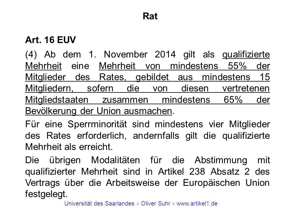 Universität des Saarlandes Oliver Suhr www.artikel1.de Rat Art. 16 EUV (4) Ab dem 1. November 2014 gilt als qualifizierte Mehrheit eine Mehrheit von m