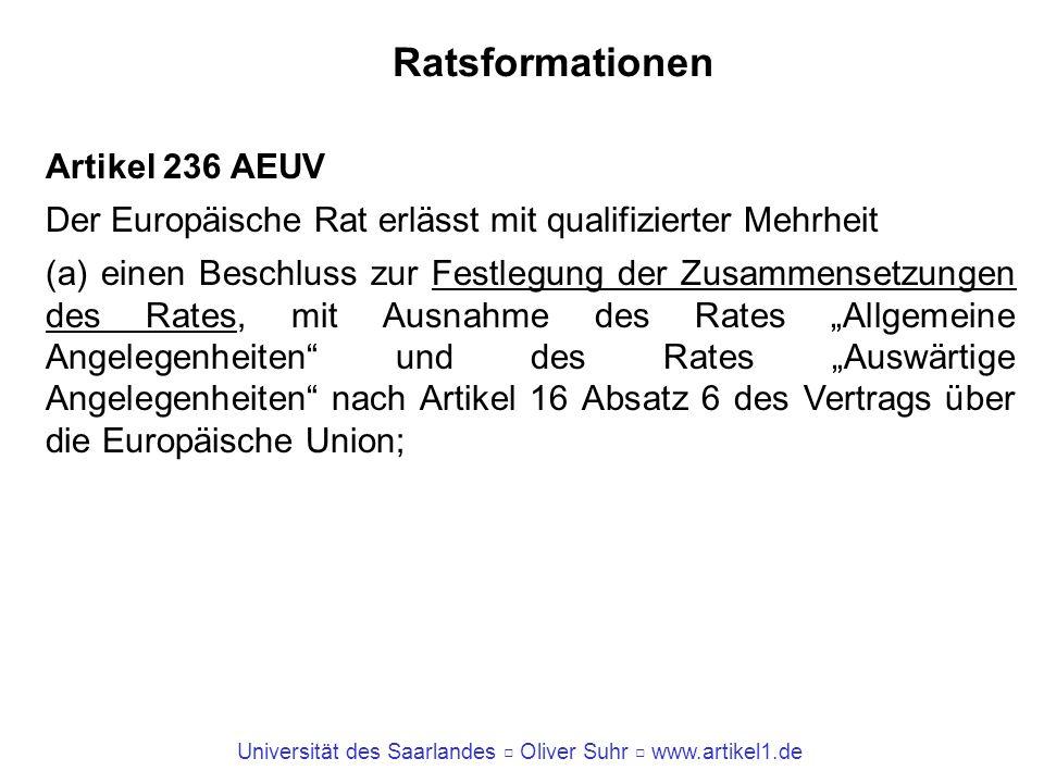 Universität des Saarlandes Oliver Suhr www.artikel1.de Ratsformationen Artikel 236 AEUV Der Europäische Rat erlässt mit qualifizierter Mehrheit (a) ei