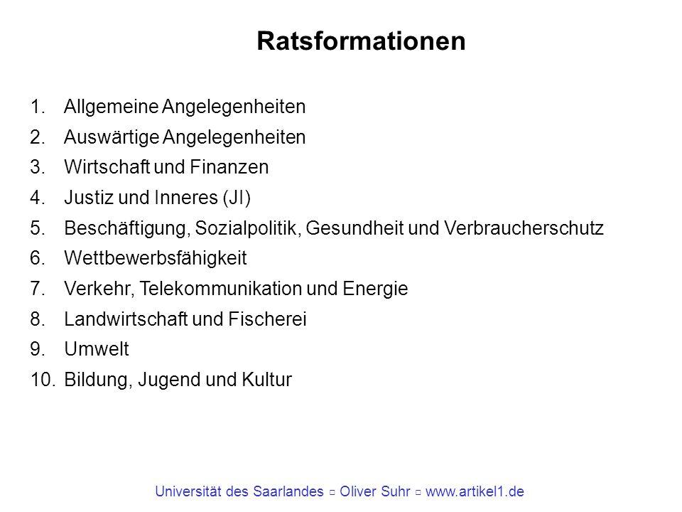 Universität des Saarlandes Oliver Suhr www.artikel1.de Ratsformationen 1.Allgemeine Angelegenheiten 2.Auswärtige Angelegenheiten 3.Wirtschaft und Fina