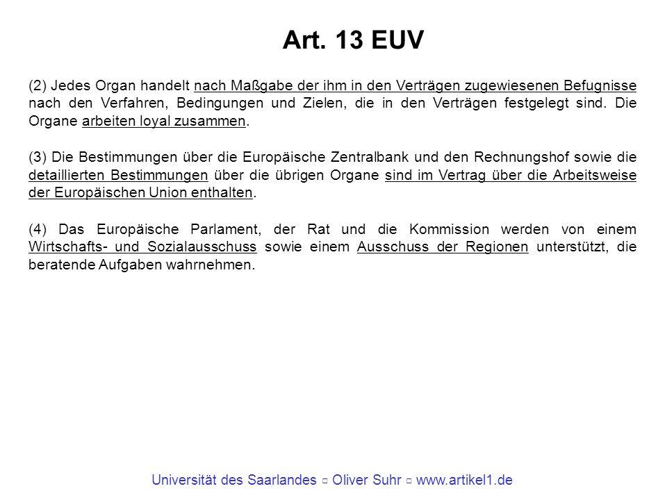 Universität des Saarlandes Oliver Suhr www.artikel1.de Art. 13 EUV (2) Jedes Organ handelt nach Maßgabe der ihm in den Verträgen zugewiesenen Befugnis