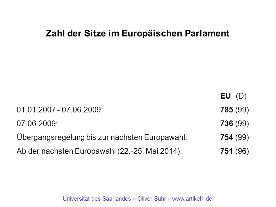 Universität des Saarlandes Oliver Suhr www.artikel1.de Zahl der Sitze im Europäischen Parlament EU (D) 01.01.2007 - 07.06.2009:785 (99) 07.06.2009: 73