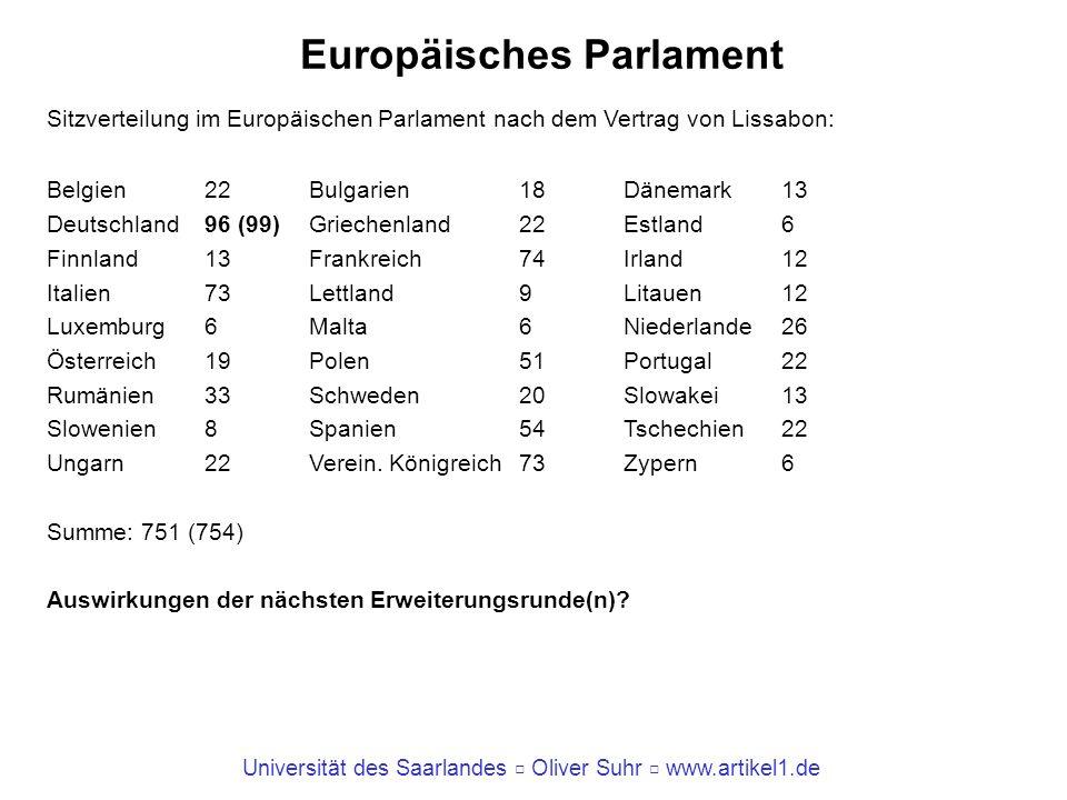 Universität des Saarlandes Oliver Suhr www.artikel1.de Europäisches Parlament Sitzverteilung im Europäischen Parlament nach dem Vertrag von Lissabon: