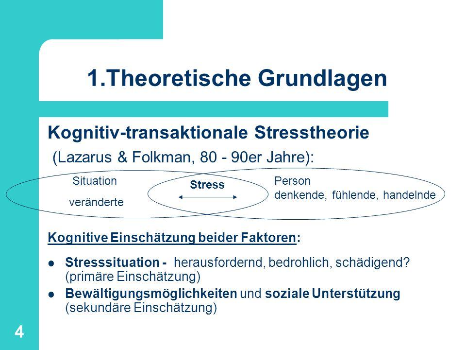 4 1.Theoretische Grundlagen Kognitiv-transaktionale Stresstheorie (Lazarus & Folkman, 80 - 90er Jahre): Kognitive Einschätzung beider Faktoren: Stress