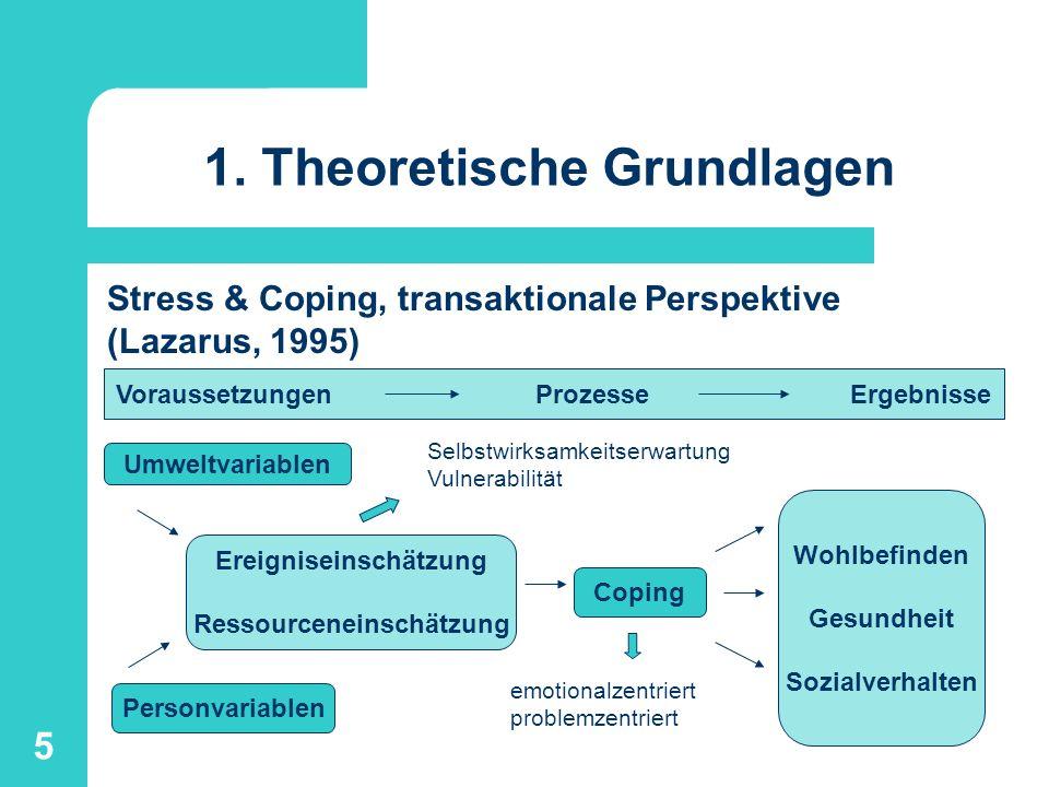 6 1.Theoretische Grundlagen Dialektische Perspektive (Fischer u.