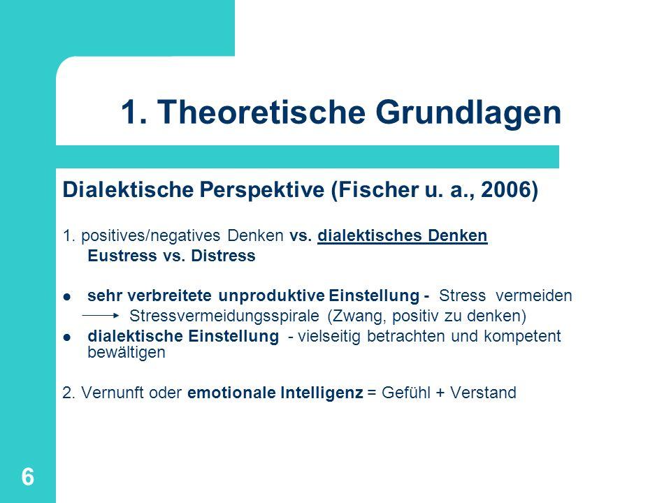 6 1. Theoretische Grundlagen Dialektische Perspektive (Fischer u. a., 2006) 1. positives/negatives Denken vs. dialektisches Denken Eustress vs. Distre