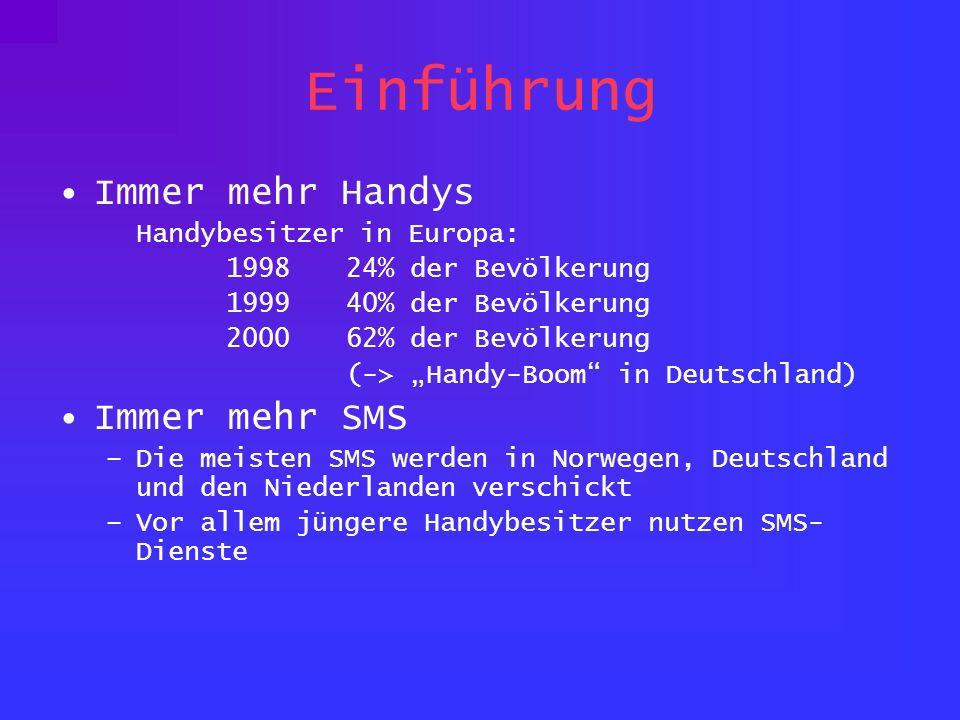 Einführung Immer mehr Handys Handybesitzer in Europa: 199824% der Bevölkerung 199940% der Bevölkerung 200062% der Bevölkerung (-> Handy-Boom in Deutsc
