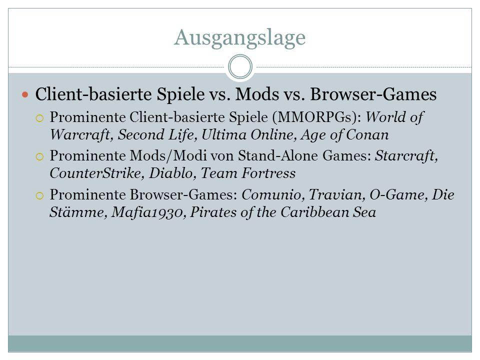 Ausgangslage Client-basierte Spiele vs. Mods vs. Browser-Games Prominente Client-basierte Spiele (MMORPGs): World of Warcraft, Second Life, Ultima Onl