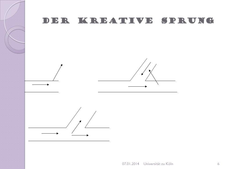 Der kreative Sprung 07.01.20146Universität zu Köln