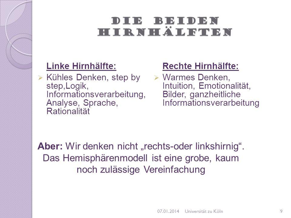Die beiden Hirnhälften Linke Hirnhälfte: Kühles Denken, step by step,Logik, Informationsverarbeitung, Analyse, Sprache, Rationalität Rechte Hirnhälfte
