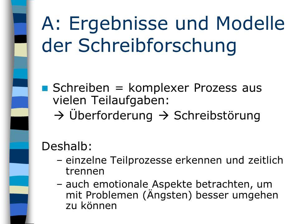 A: Ergebnisse und Modelle der Schreibforschung Schreiben = komplexer Prozess aus vielen Teilaufgaben: Überforderung Schreibstörung Deshalb: –einzelne Teilprozesse erkennen und zeitlich trennen –auch emotionale Aspekte betrachten, um mit Problemen (Ängsten) besser umgehen zu können
