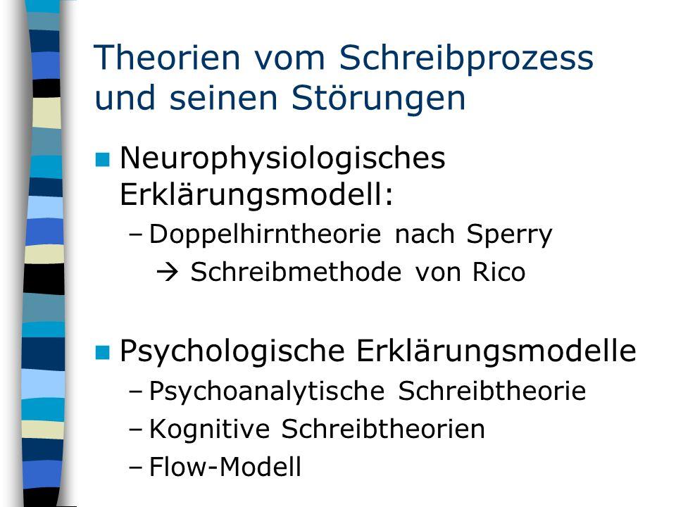 Theorien vom Schreibprozess und seinen Störungen Neurophysiologisches Erklärungsmodell: –Doppelhirntheorie nach Sperry Schreibmethode von Rico Psychologische Erklärungsmodelle –Psychoanalytische Schreibtheorie –Kognitive Schreibtheorien –Flow-Modell