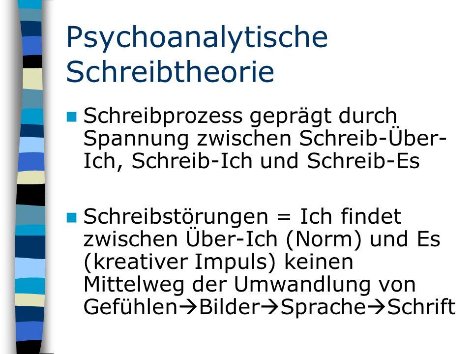 Psychoanalytische Schreibtheorie Schreibprozess geprägt durch Spannung zwischen Schreib-Über- Ich, Schreib-Ich und Schreib-Es Schreibstörungen = Ich findet zwischen Über-Ich (Norm) und Es (kreativer Impuls) keinen Mittelweg der Umwandlung von Gefühlen Bilder Sprache Schrift