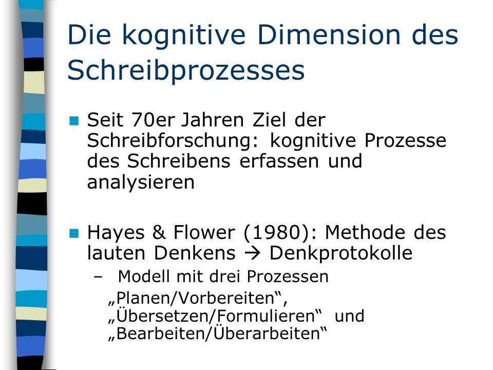 Die kognitive Dimension des Schreibprozesses Seit 70er Jahren Ziel der Schreibforschung: kognitive Prozesse des Schreibens erfassen und analysieren Hayes & Flower (1980): Methode des lauten Denkens Denkprotokolle –Modell mit drei Prozessen Planen/Vorbereiten, Übersetzen/Formulieren und Bearbeiten/Überarbeiten