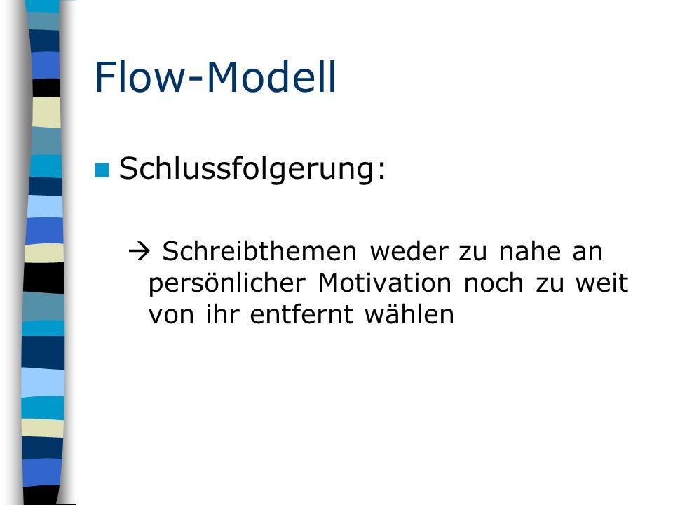 Flow-Modell Schlussfolgerung: Schreibthemen weder zu nahe an persönlicher Motivation noch zu weit von ihr entfernt wählen