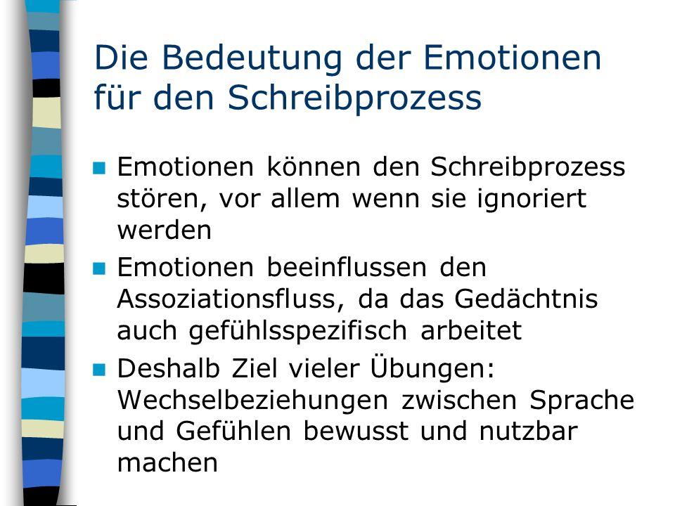 Die Bedeutung der Emotionen für den Schreibprozess Emotionen können den Schreibprozess stören, vor allem wenn sie ignoriert werden Emotionen beeinflussen den Assoziationsfluss, da das Gedächtnis auch gefühlsspezifisch arbeitet Deshalb Ziel vieler Übungen: Wechselbeziehungen zwischen Sprache und Gefühlen bewusst und nutzbar machen