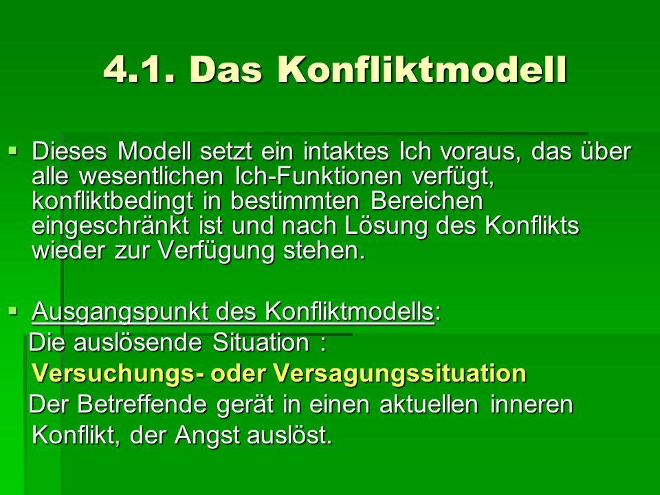 4.1. Das Konfliktmodell Dieses Modell setzt ein intaktes Ich voraus, das über alle wesentlichen Ich-Funktionen verfügt, konfliktbedingt in bestimmten