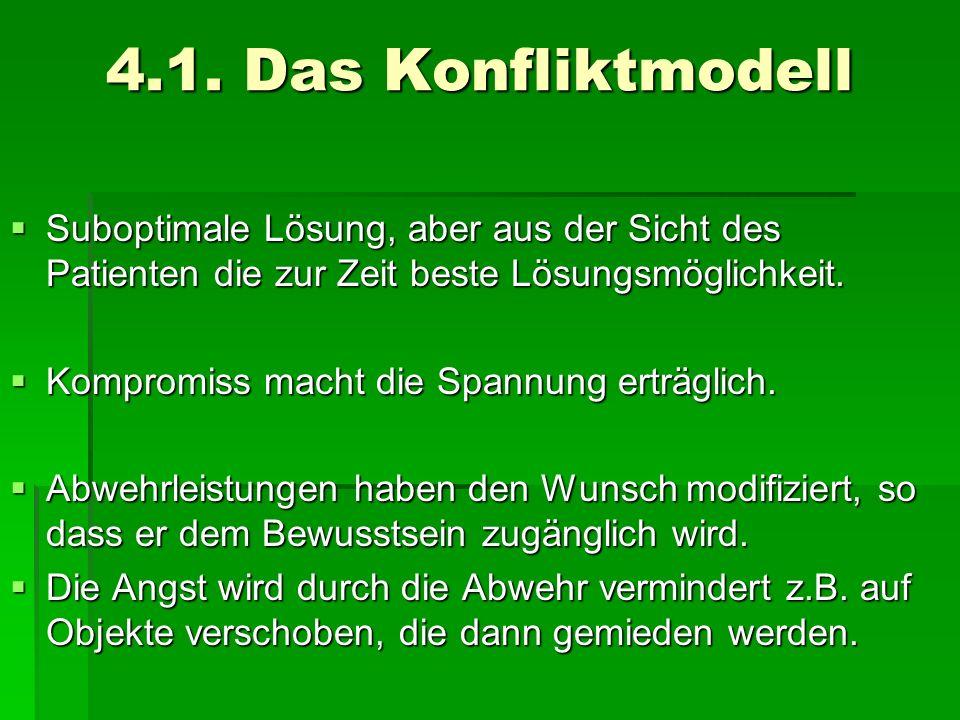 4.1. Das Konfliktmodell Suboptimale Lösung, aber aus der Sicht des Patienten die zur Zeit beste Lösungsmöglichkeit. Suboptimale Lösung, aber aus der S