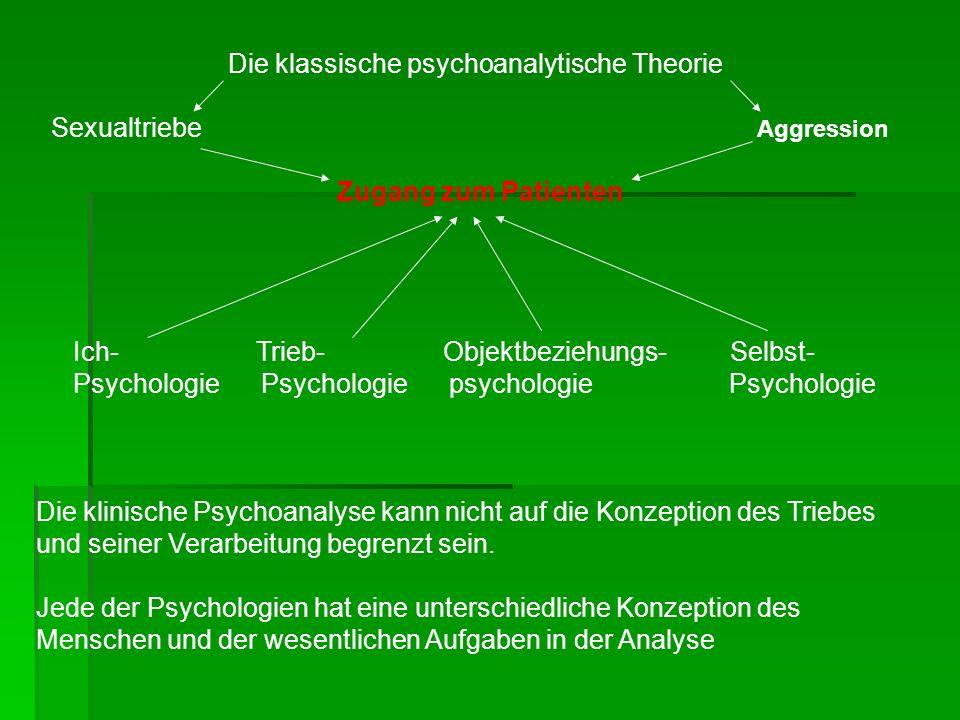 Die klassische psychoanalytische Theorie Sexualtriebe Aggression Zugang zum Patienten Ich- Trieb- Objektbeziehungs- Selbst- Psychologie Psychologie ps