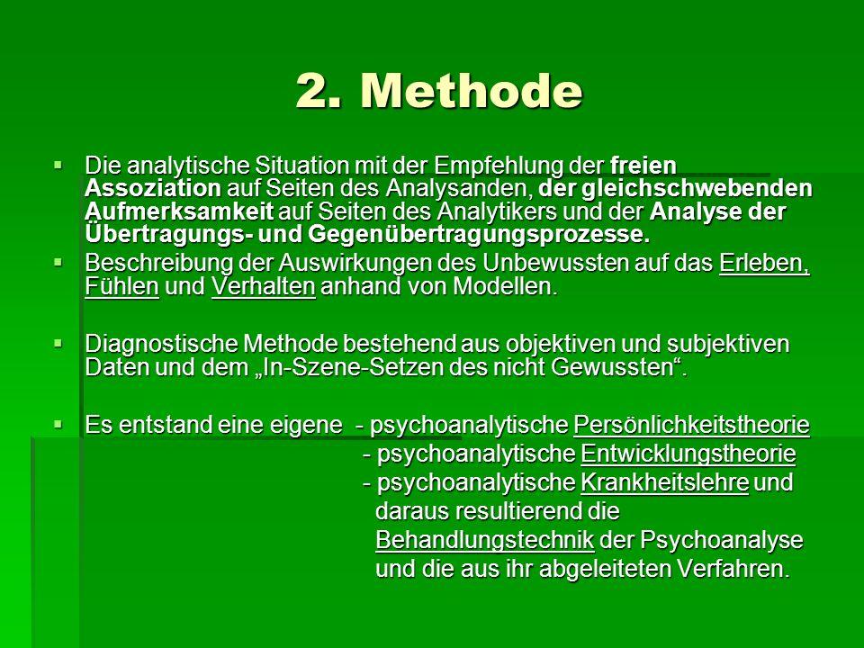 2. Methode Die analytische Situation mit der Empfehlung der freien Assoziation auf Seiten des Analysanden, der gleichschwebenden Aufmerksamkeit auf Se