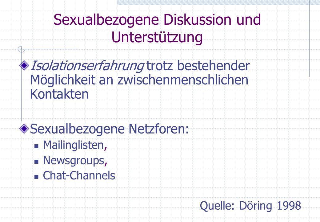 Sexualbezogene Diskussion und Unterstützung Isolationserfahrung trotz bestehender Möglichkeit an zwischenmenschlichen Kontakten Sexualbezogene Netzfor