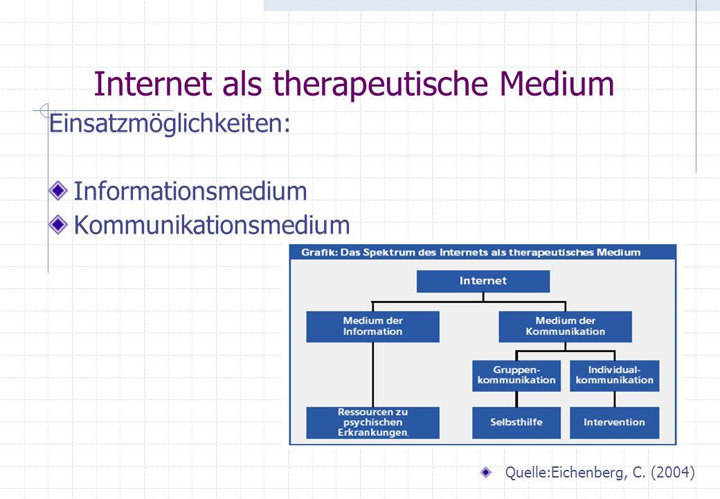 Internet als therapeutische Medium Einsatzmöglichkeiten: Informationsmedium Kommunikationsmedium Quelle:Eichenberg, C. (2004)