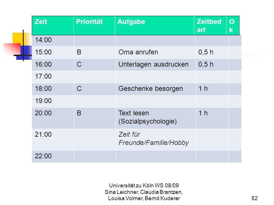 Universität zu Köln WS 08/09 Sina Leichner, Claudia Brantzen, Louisa Volmer, Bernd Kuderer52 14:00 15:00BOma anrufen0,5 h 16:00CUnterlagen ausdrucken0