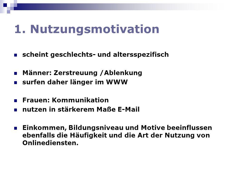 1.Internetnutzung 2003 in Deutschland (ARD/ZDF- Online-Studie 2004)