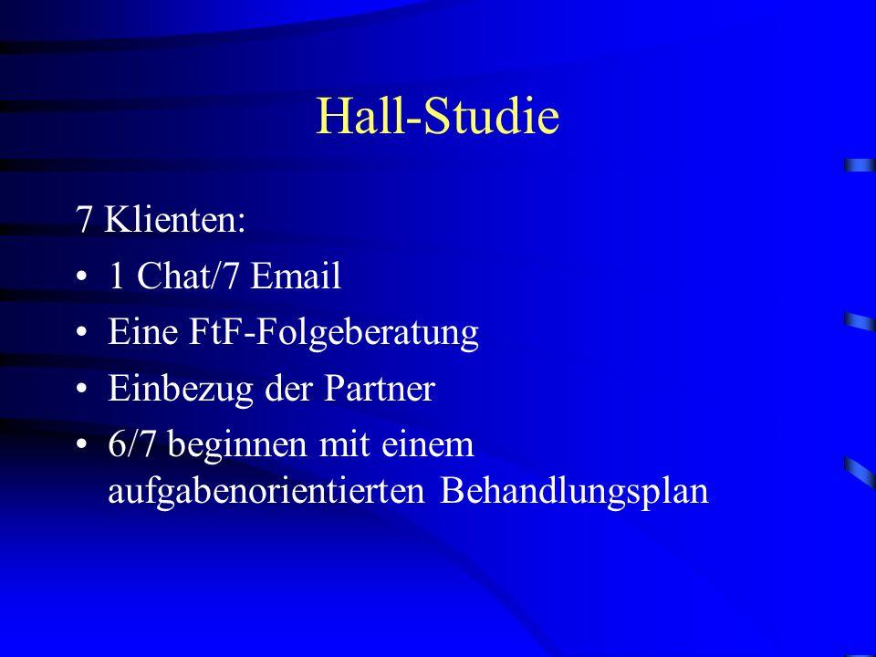 Themen und Geschlecht Quelle: Sextra.de