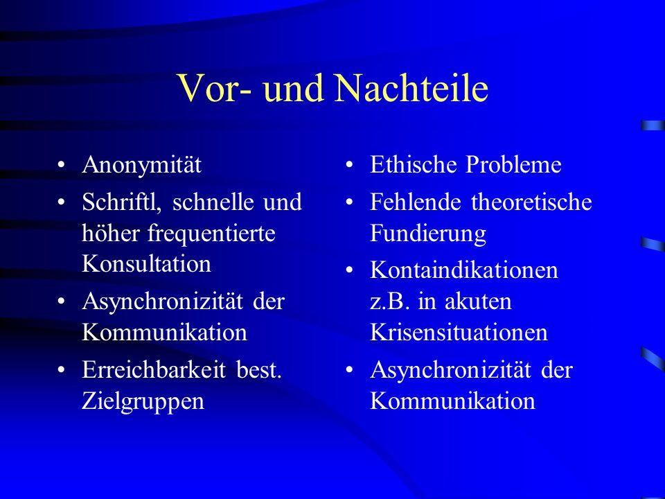 Anfänge der Online-Beratung Anfänge liegen in den USA 1986 Ask Uncle Ezra 1993 Depression Central 1995 Beginn kommerzieller Beratung und Therapie 1999