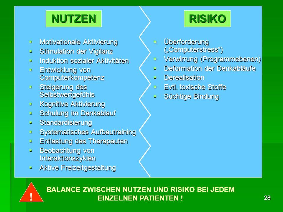 28 NUTZENRISIKO Motivationale Aktivierung Motivationale Aktivierung Stimulation der Vigilanz Stimulation der Vigilanz Induktion sozialer Aktivitäten I