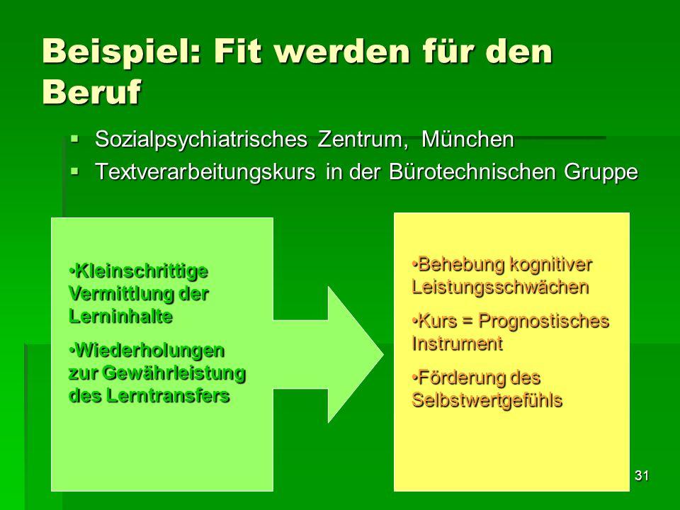 31 Beispiel: Fit werden für den Beruf Sozialpsychiatrisches Zentrum, München Sozialpsychiatrisches Zentrum, München Textverarbeitungskurs in der Bürot