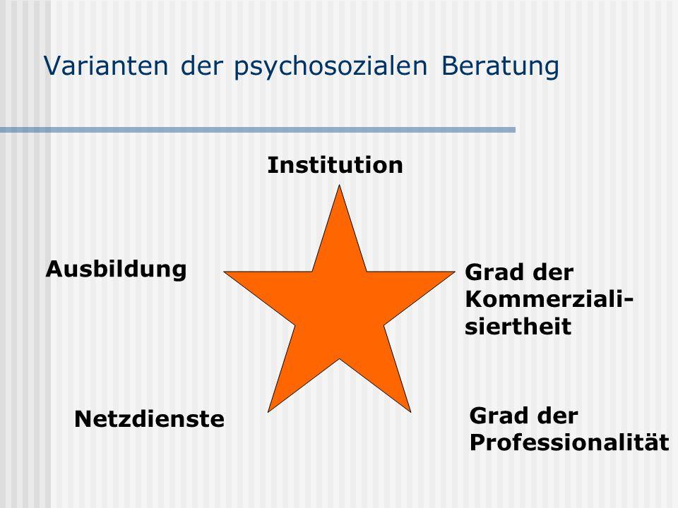 Varianten der psychosozialen Beratung Institution Ausbildung Grad der Kommerziali- siertheit Netzdienste Grad der Professionalität
