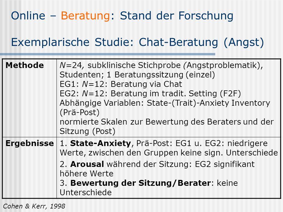 Online – Beratung: Stand der Forschung Exemplarische Studie: Chat-Beratung (Angst) MethodeN=24, subklinische Stichprobe (Angstproblematik), Studenten;